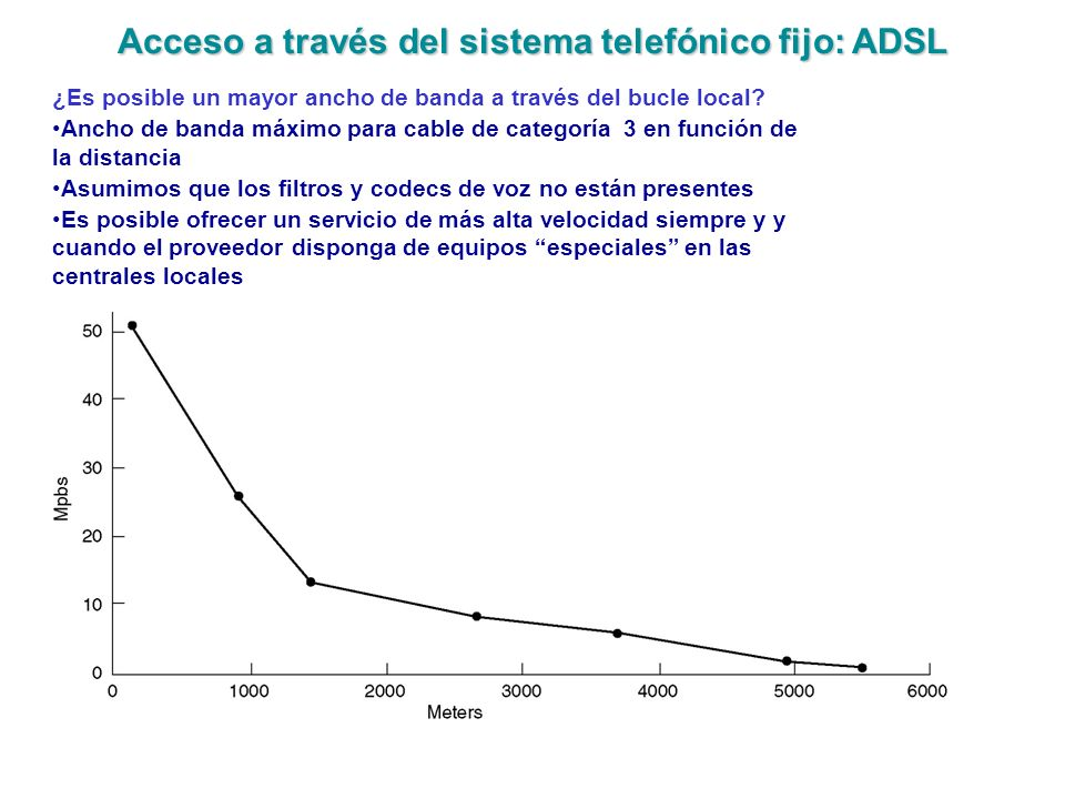 Acceso a través del sistema telefónico fijo: ADSL