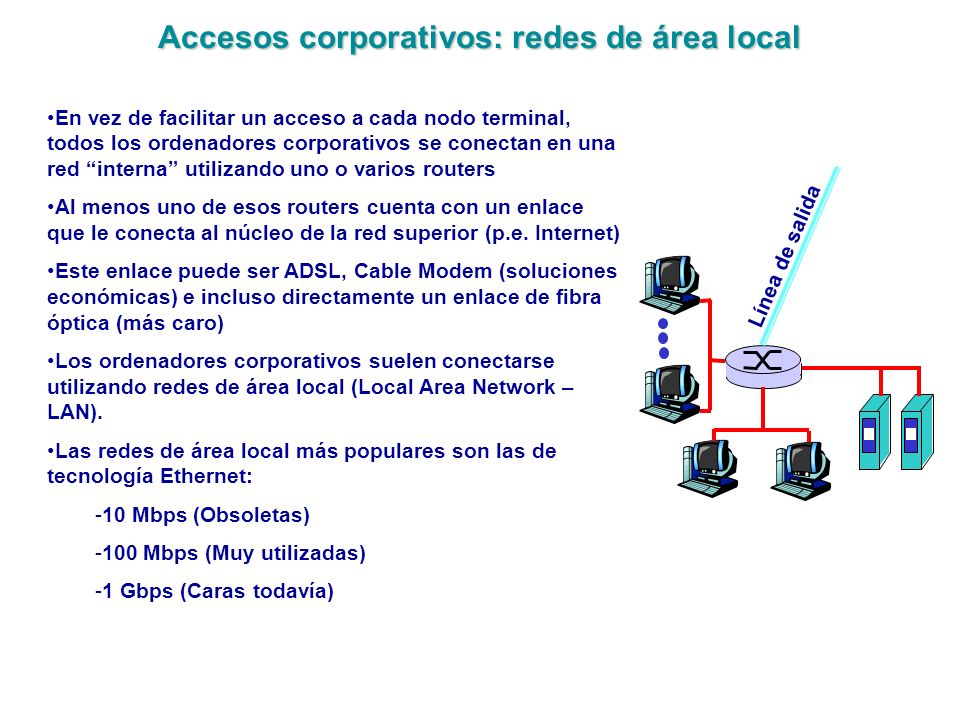 Accesos corporativos: redes de área local