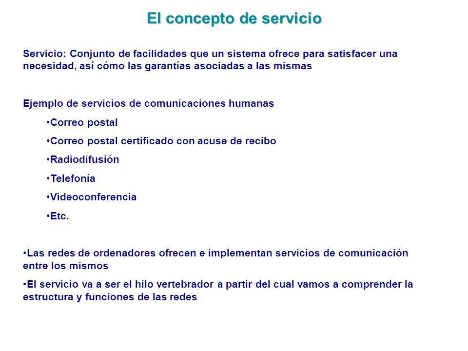 El concepto de servicio