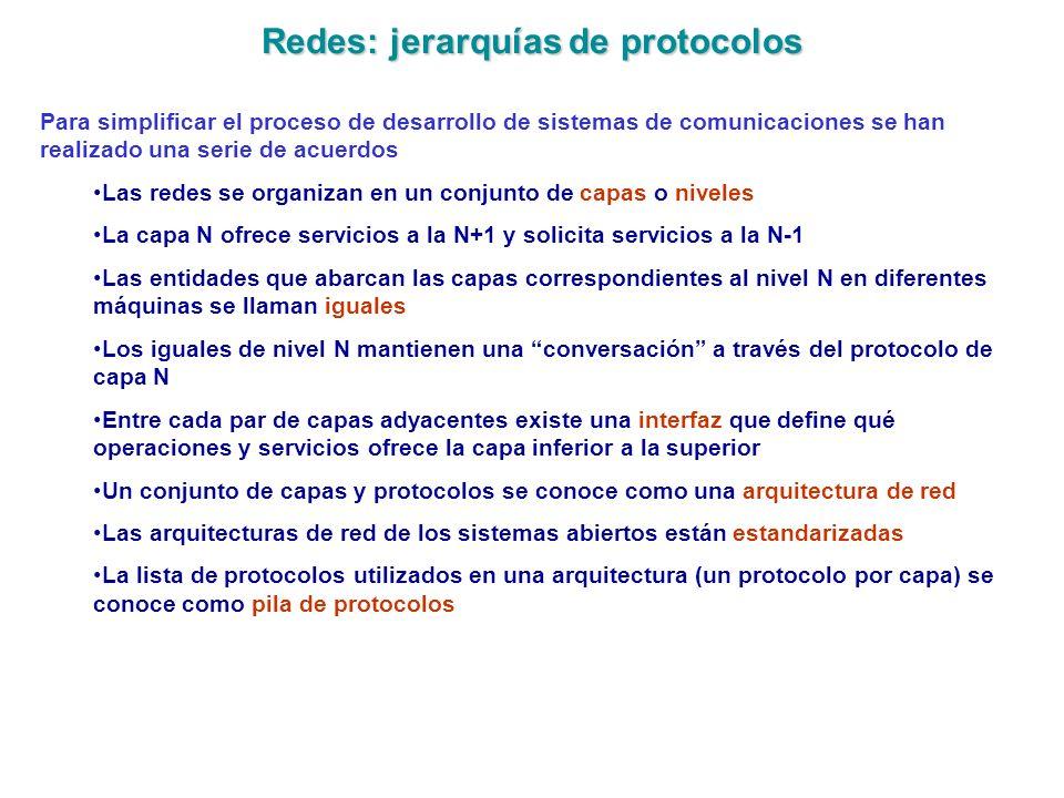 Redes: jerarquías de protocolos