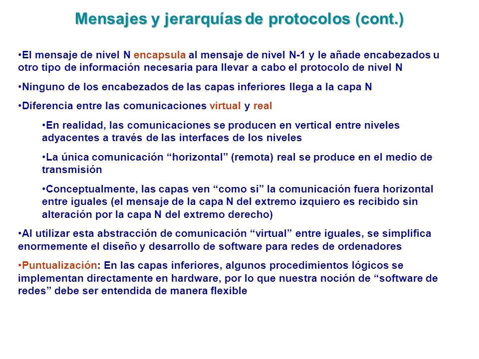Mensajes y jerarquías de protocolos (cont.)
