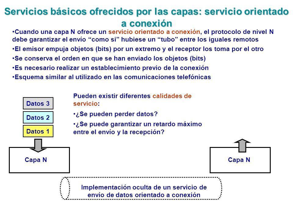 Servicios básicos ofrecidos por las capas: servicio orientado a conexión