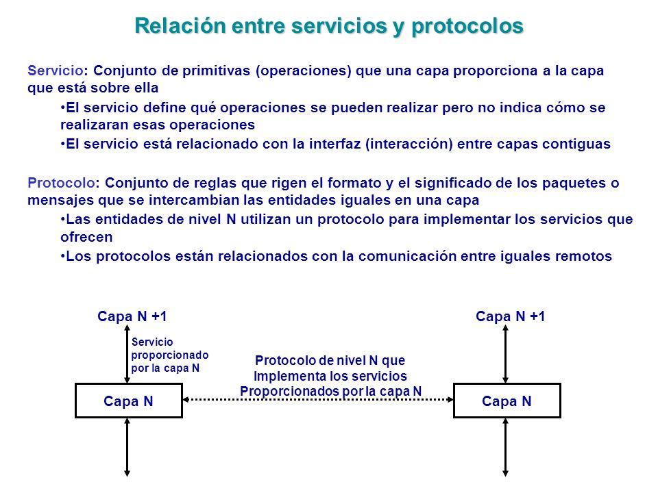 Relación entre servicios y protocolos