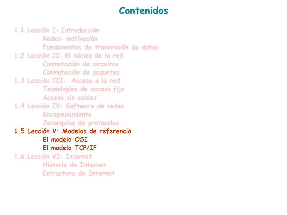 Contenidos 1.1 Lección I: Introducción Redes: motivación