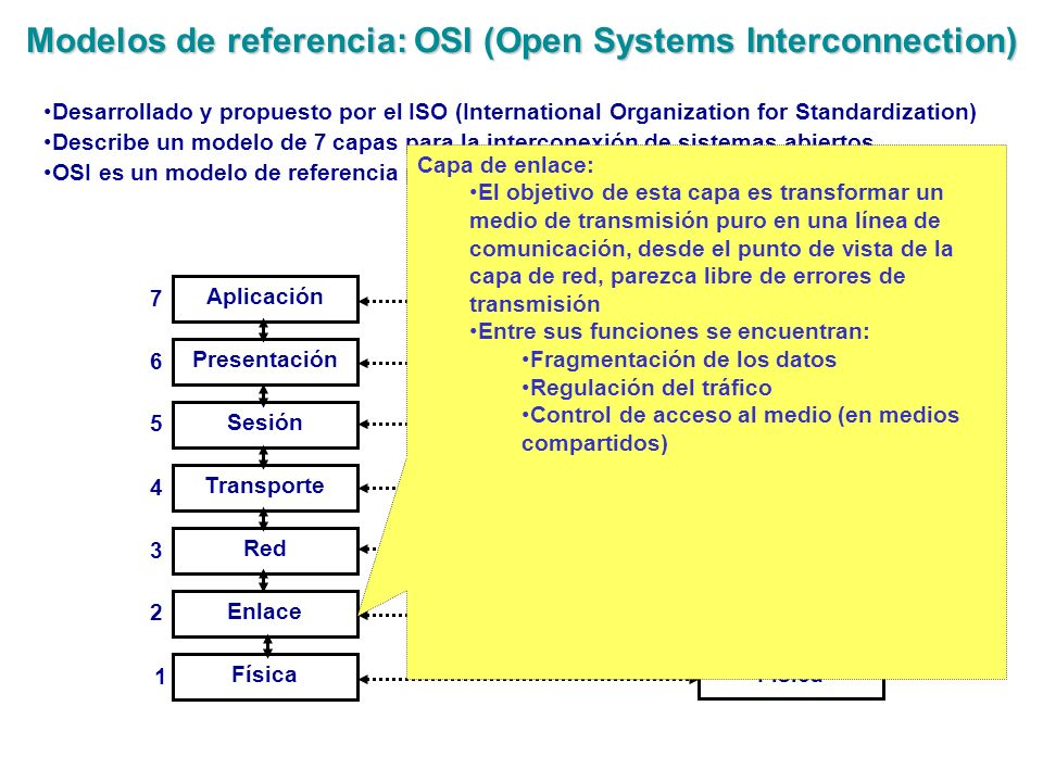 Modelos de referencia: OSI (Open Systems Interconnection)
