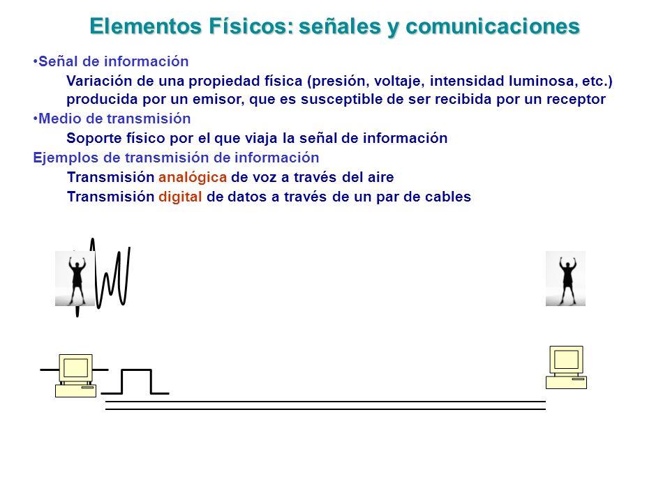 Elementos Físicos: señales y comunicaciones