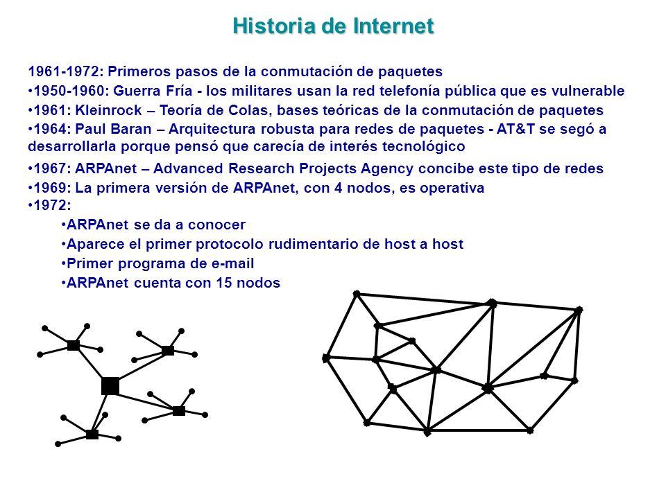 Historia de Internet1961-1972: Primeros pasos de la conmutación de paquetes.