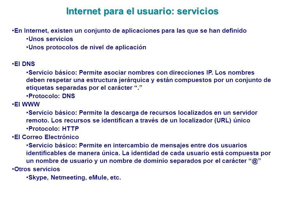 Internet para el usuario: servicios