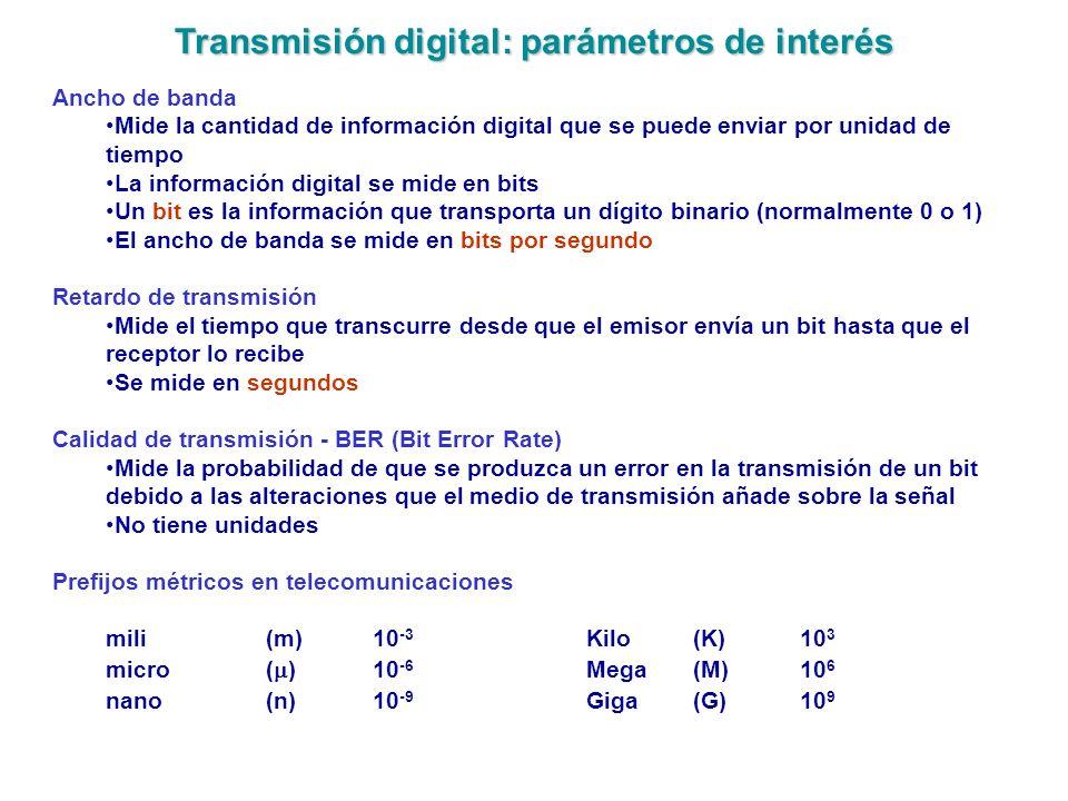Transmisión digital: parámetros de interés
