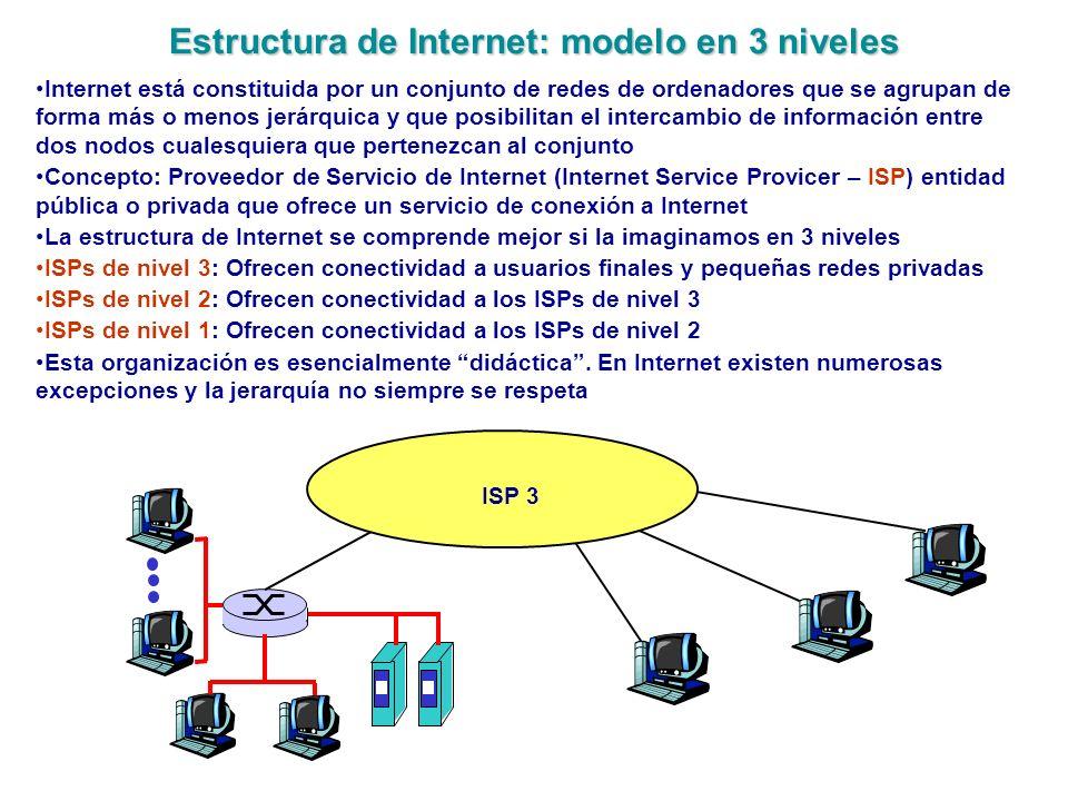 Estructura de Internet: modelo en 3 niveles
