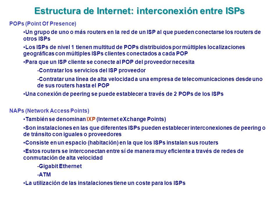 Estructura de Internet: interconexión entre ISPs