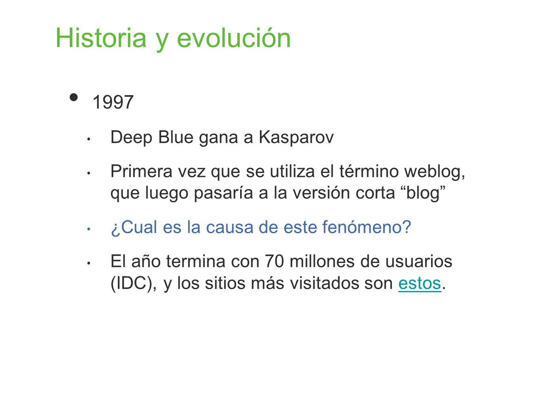 Historia y evolución 1997 Deep Blue gana a Kasparov