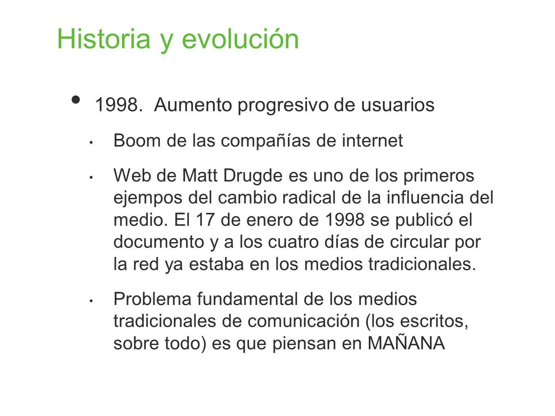 Historia y evolución 1998. Aumento progresivo de usuarios