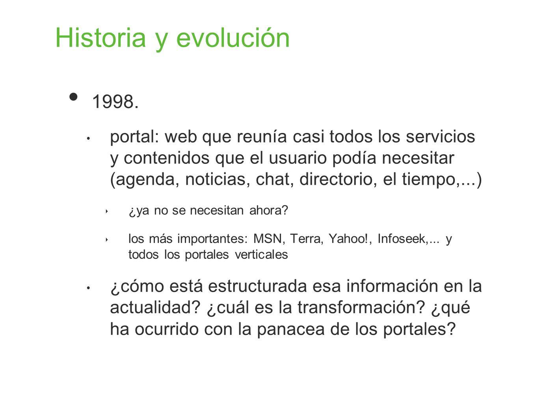 Historia y evolución 1998.