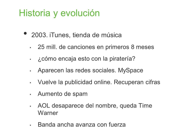Historia y evolución 2003. iTunes, tienda de música