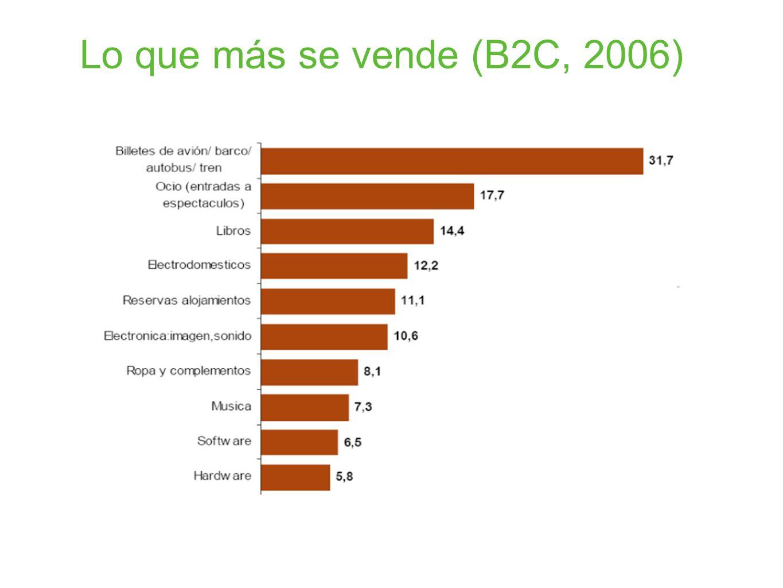 Lo que más se vende (B2C, 2006)