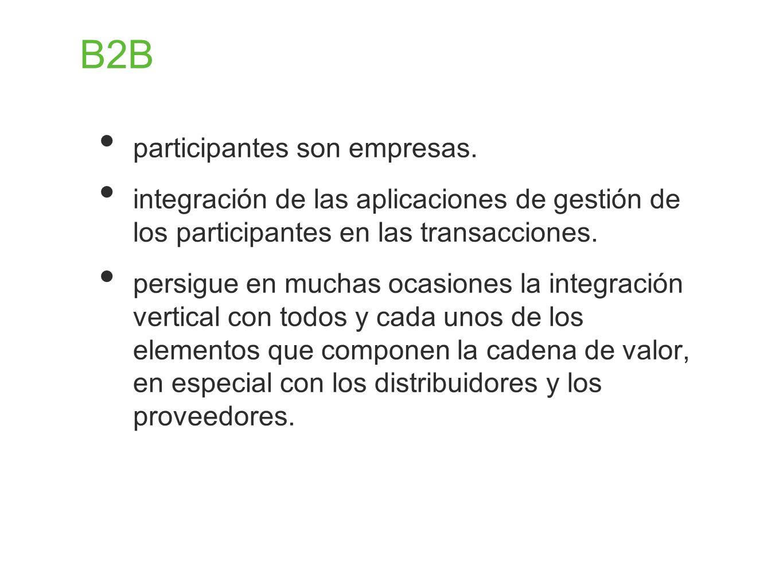 B2B participantes son empresas.