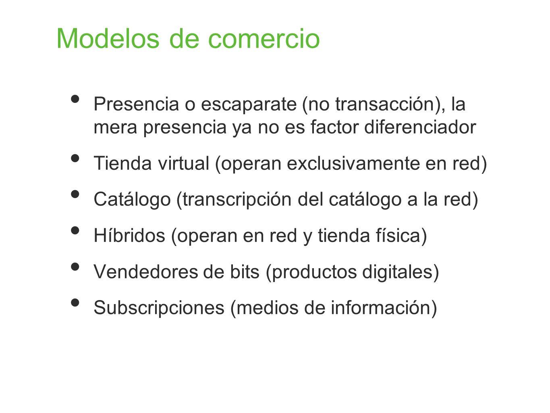 Modelos de comercio Presencia o escaparate (no transacción), la mera presencia ya no es factor diferenciador.