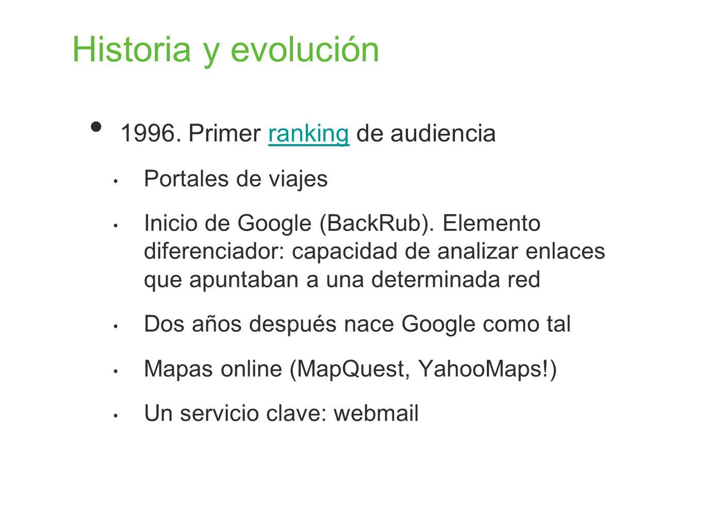 Historia y evolución 1996. Primer ranking de audiencia