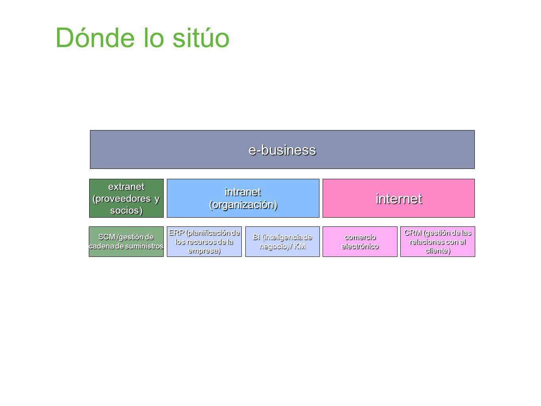 Dónde lo sitúo e-business internet intranet (organización) extranet