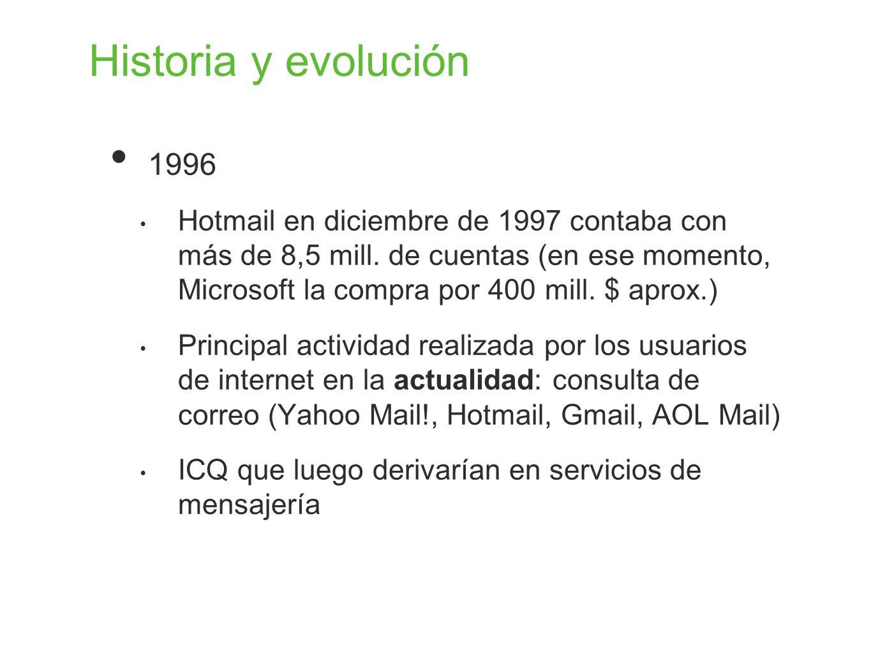 Historia y evolución 1996.