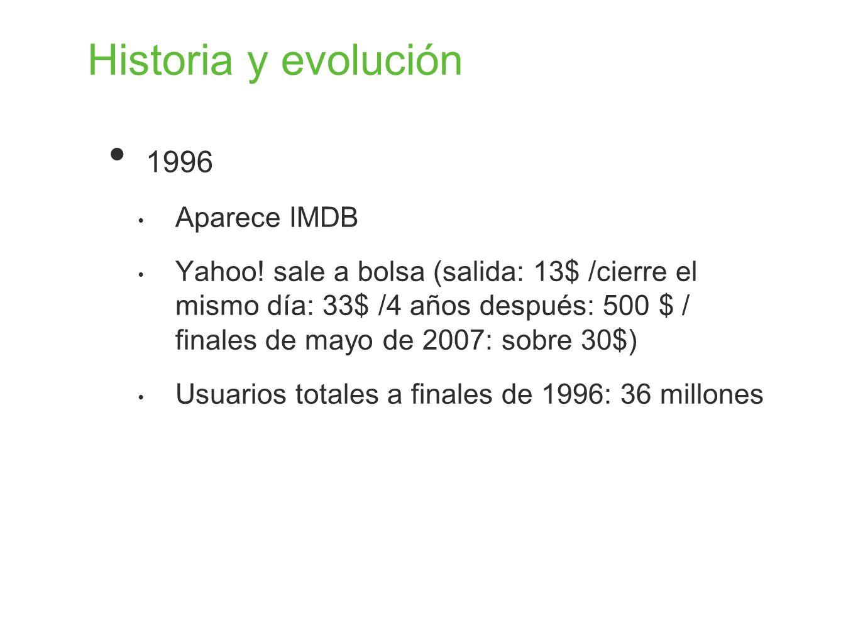Historia y evolución 1996 Aparece IMDB