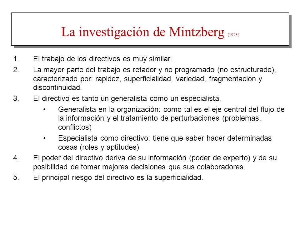 La investigación de Mintzberg (1973)