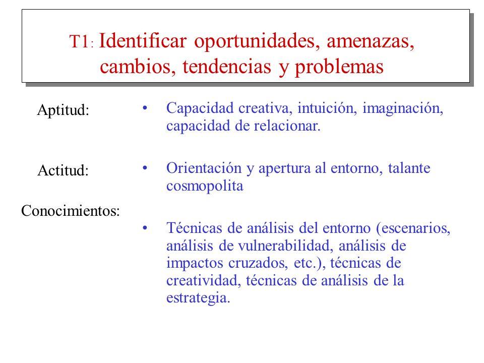 T1: Identificar oportunidades, amenazas, cambios, tendencias y problemas