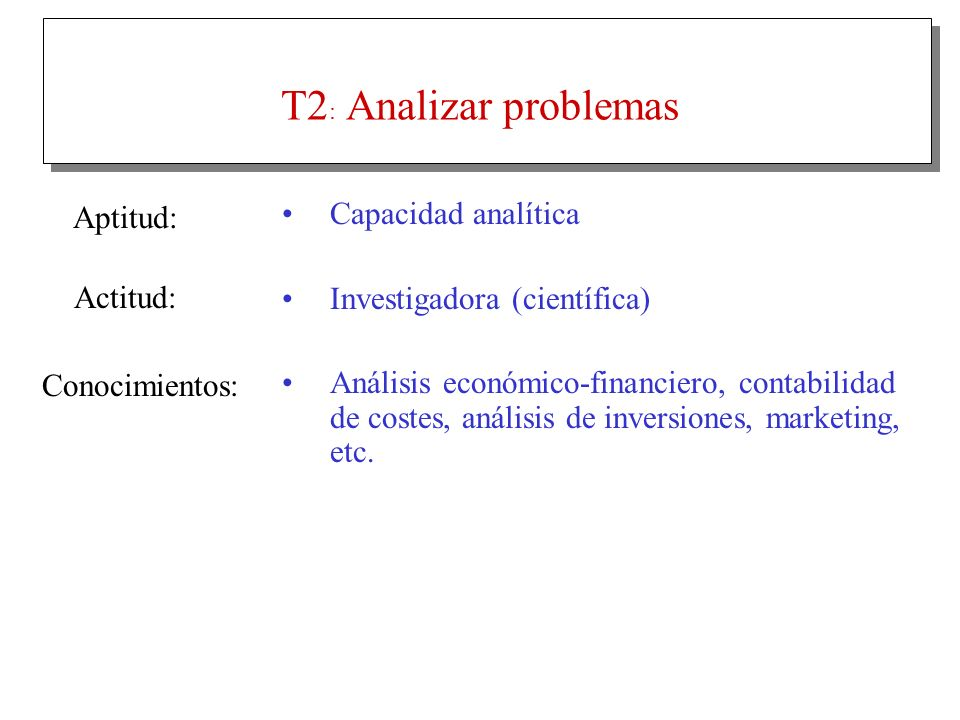 T2: Analizar problemas Aptitud: Capacidad analítica