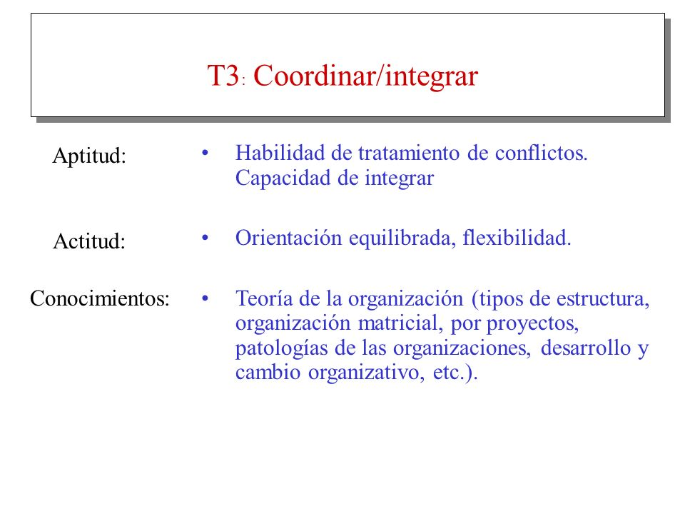 T3: Coordinar/integrar