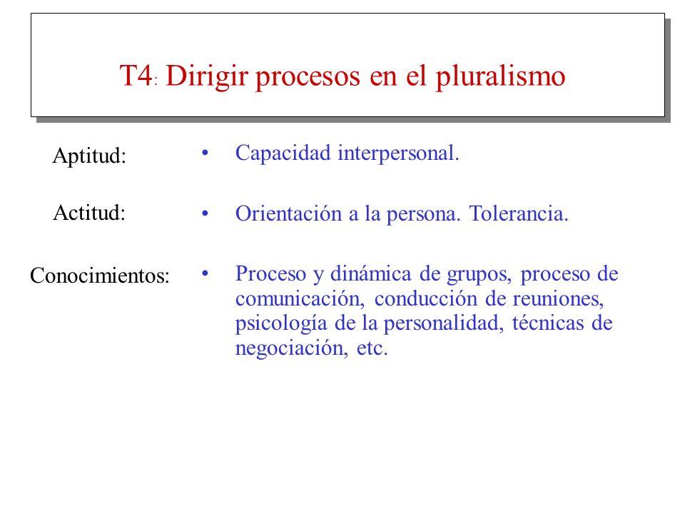 T4: Dirigir procesos en el pluralismo
