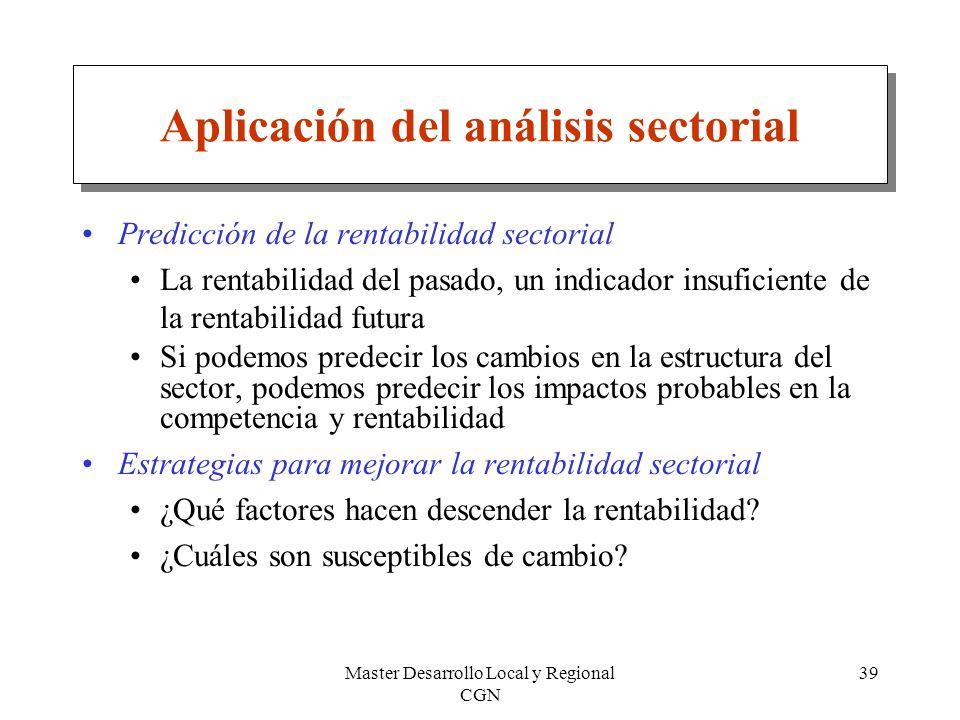 Aplicación del análisis sectorial