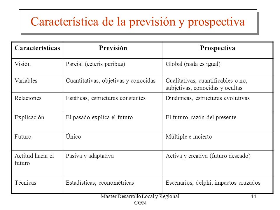 Característica de la previsión y prospectiva