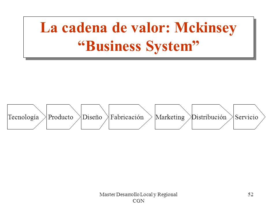 La cadena de valor: Mckinsey Business System
