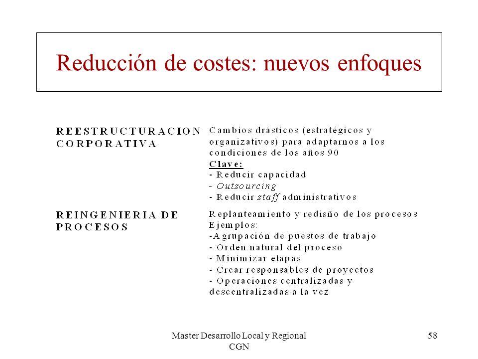 Reducción de costes: nuevos enfoques