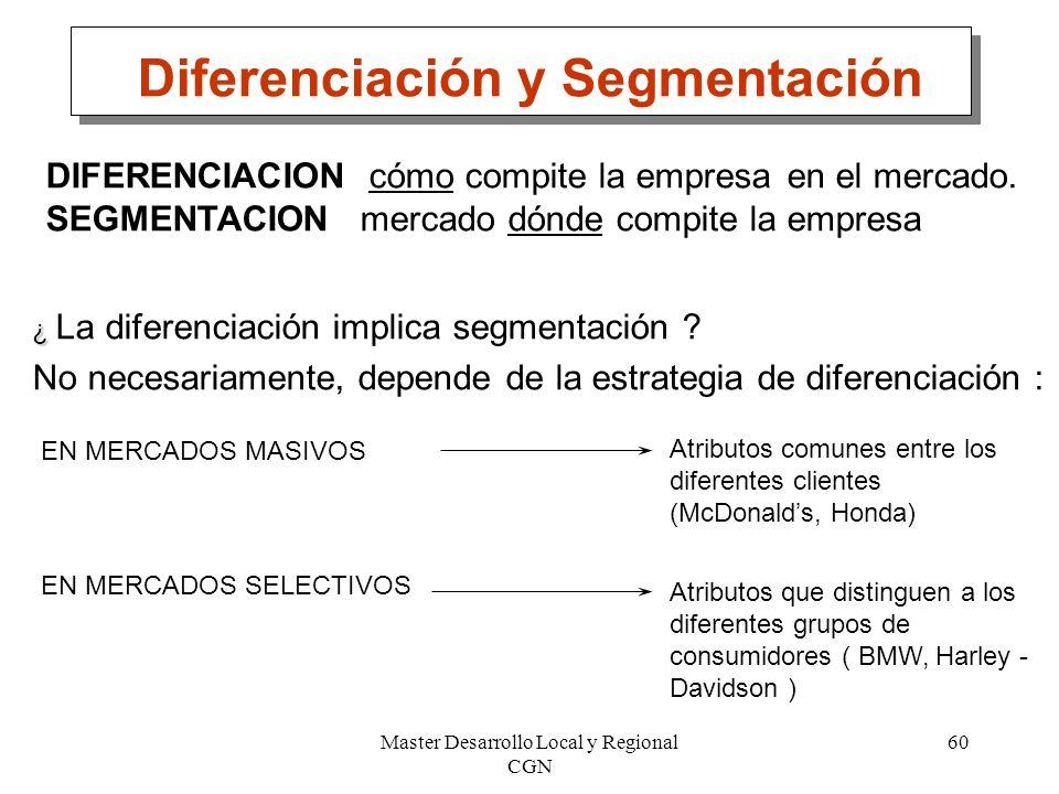 Diferenciación y Segmentación