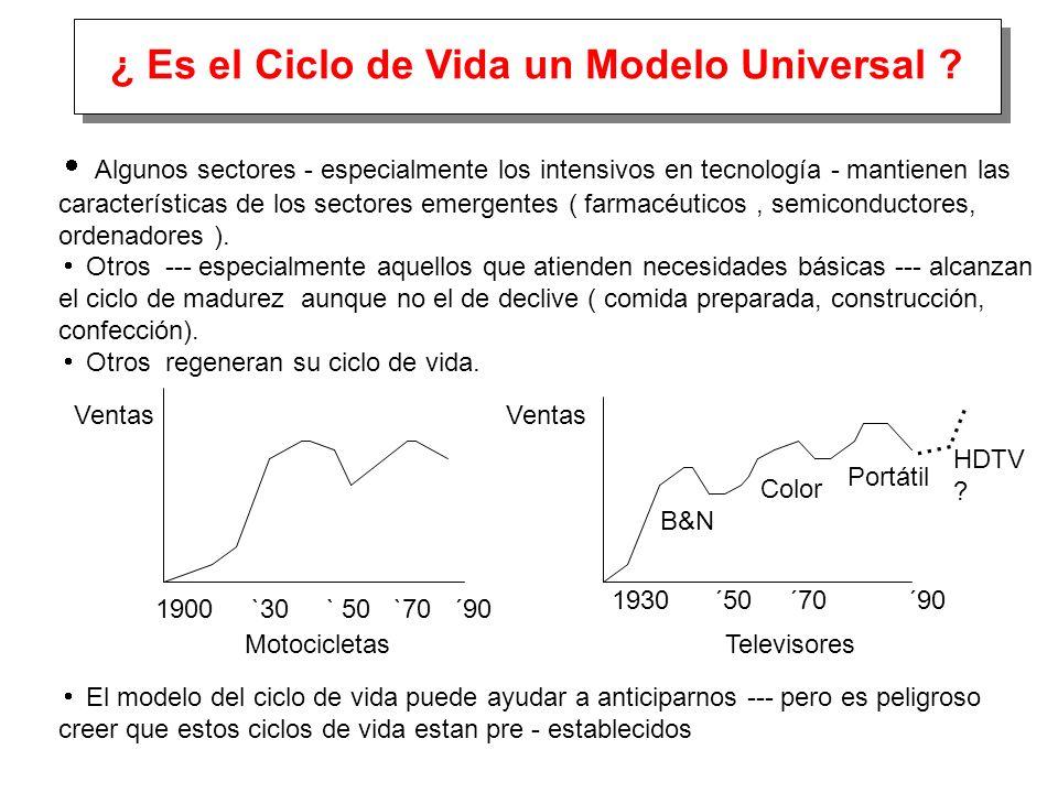 ¿ Es el Ciclo de Vida un Modelo Universal