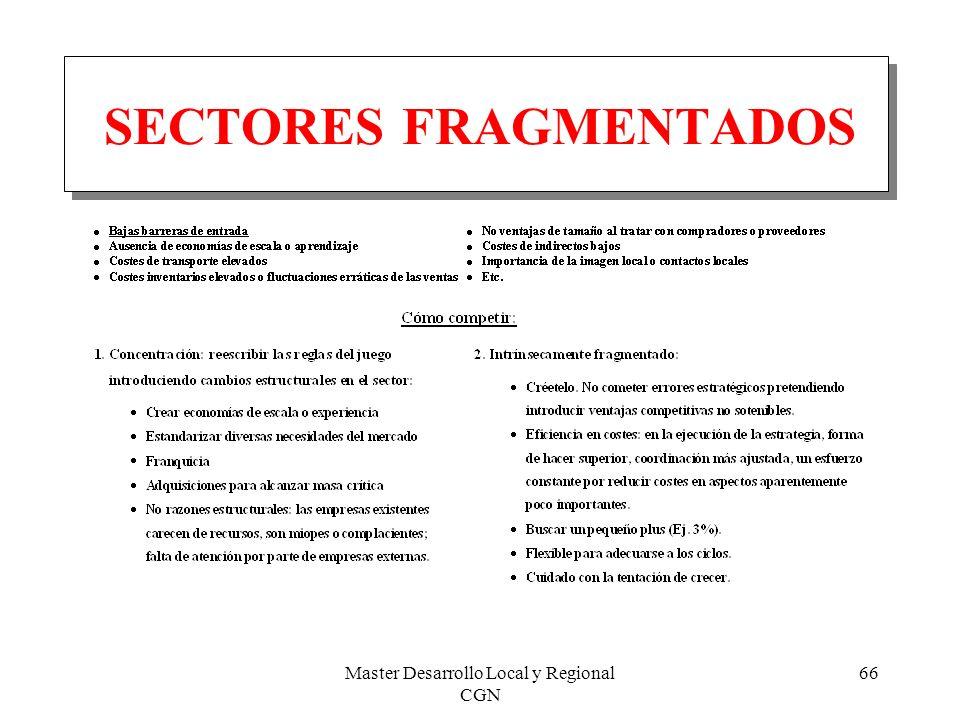 SECTORES FRAGMENTADOS