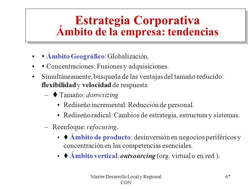 Estrategia Corporativa Ámbito de la empresa: tendencias