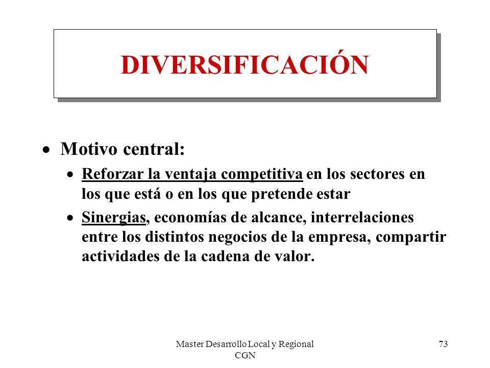 Master Desarrollo Local y Regional CGN