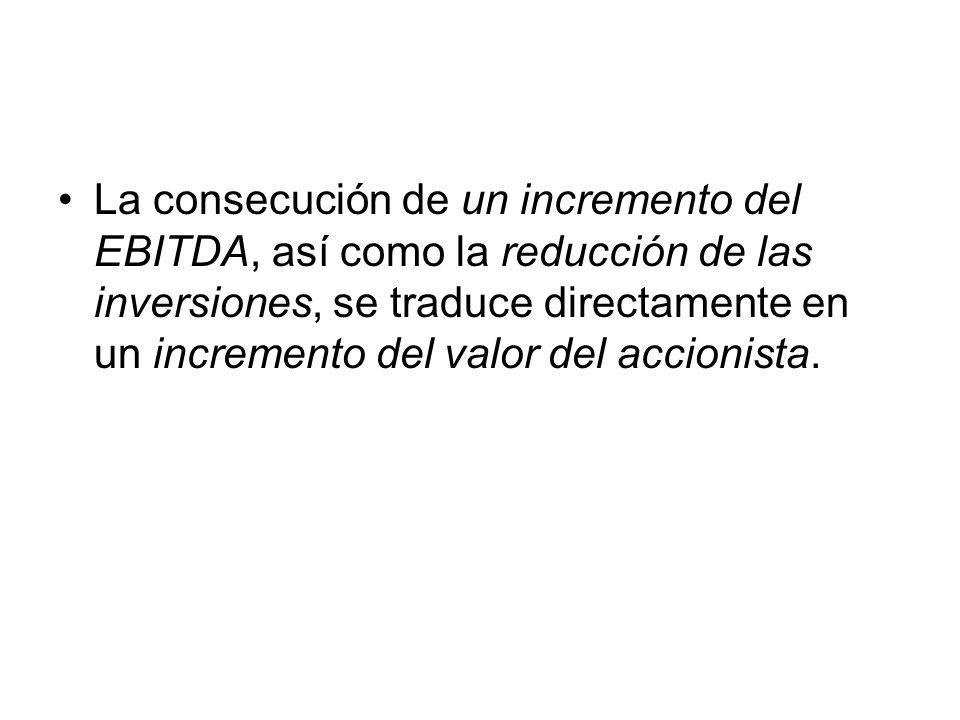 La consecución de un incremento del EBITDA, así como la reducción de las inversiones, se traduce directamente en un incremento del valor del accionista.