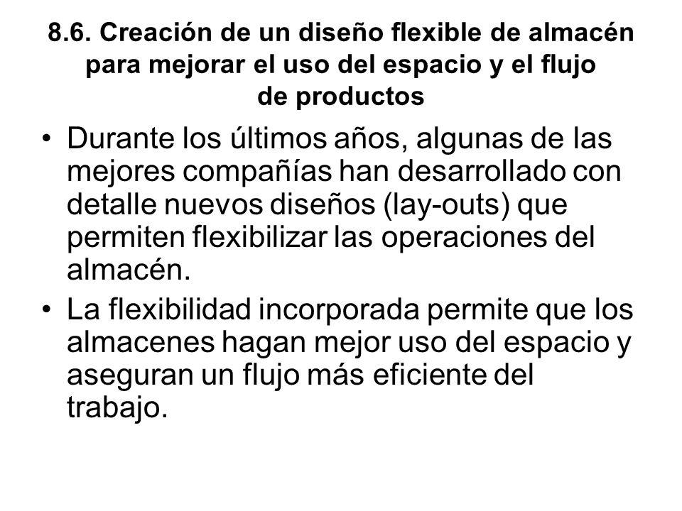 8.6. Creación de un diseño flexible de almacén para mejorar el uso del espacio y el flujo de productos