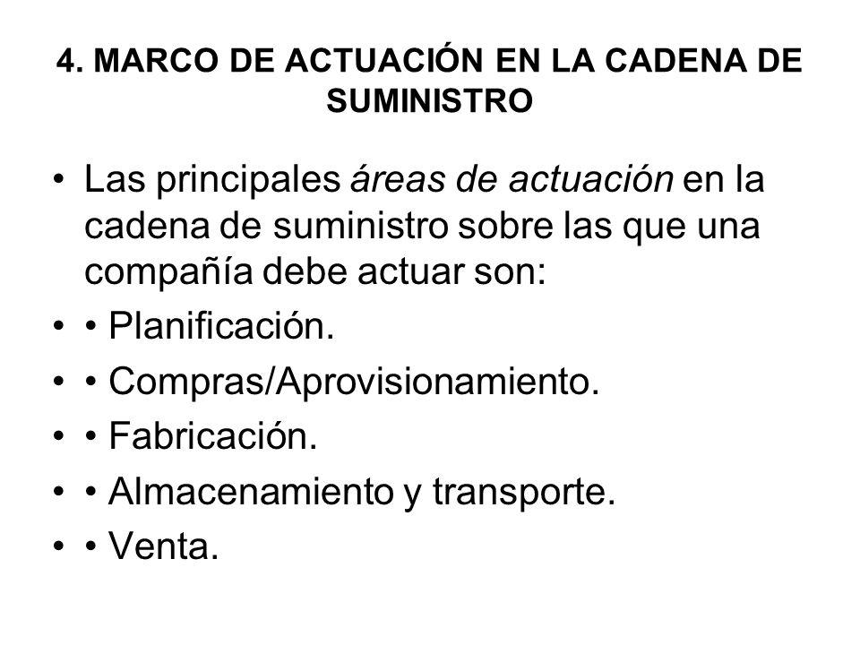 4. MARCO DE ACTUACIÓN EN LA CADENA DE SUMINISTRO