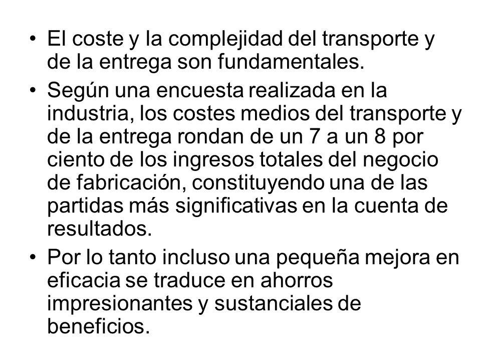 El coste y la complejidad del transporte y de la entrega son fundamentales.