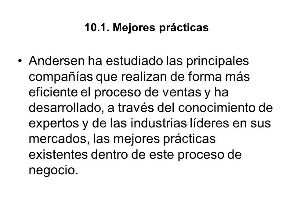 10.1. Mejores prácticas
