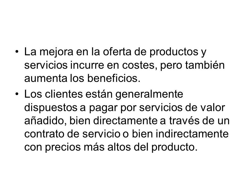 La mejora en la oferta de productos y servicios incurre en costes, pero también aumenta los beneficios.