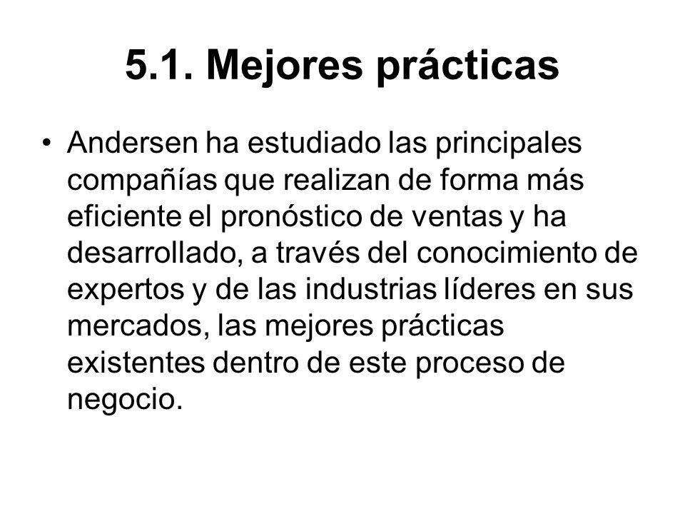 5.1. Mejores prácticas