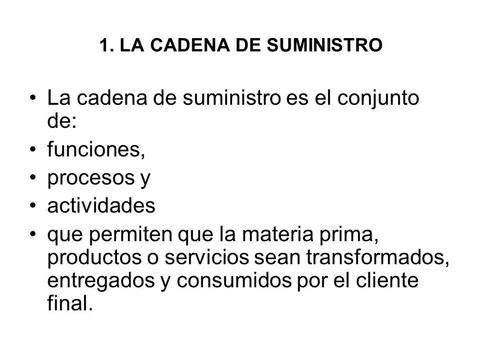 1. LA CADENA DE SUMINISTRO