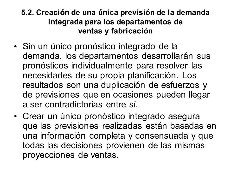 5.2. Creación de una única previsión de la demanda integrada para los departamentos de ventas y fabricación