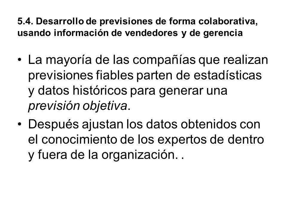 5.4. Desarrollo de previsiones de forma colaborativa, usando información de vendedores y de gerencia